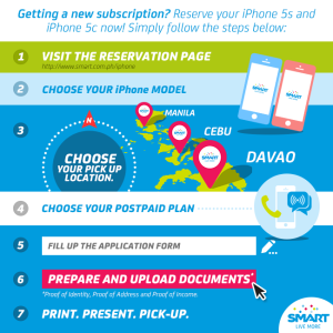 Infographic - Smart New Subscribers