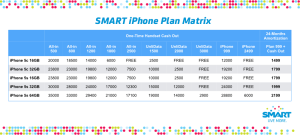 iphone-plan-matrix-all-v2