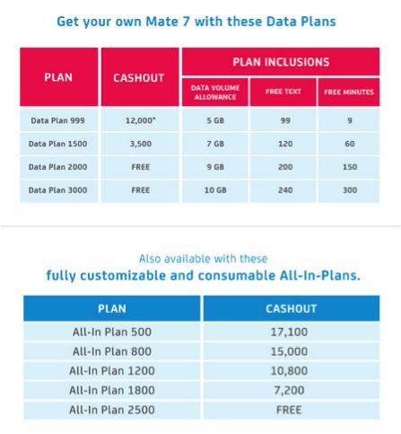 Smart Huawei Mate 7 Postpaid Plans