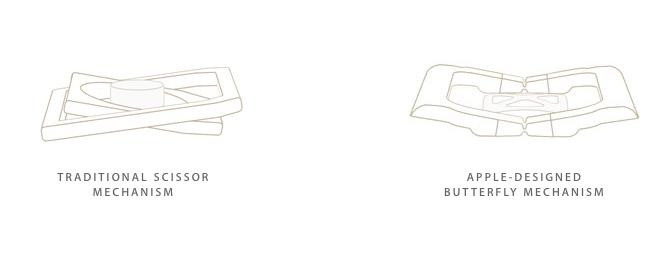 MacBook 2015 Butterfly Mechanism