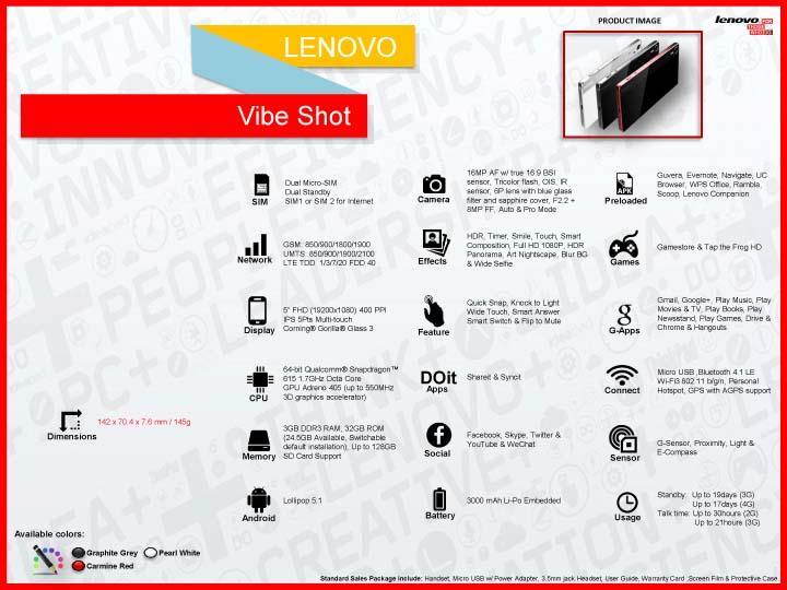 Lrnovo VIBE Shot Specifications