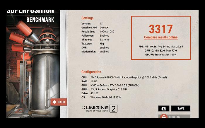 ROG Zephyrus G14 Review
