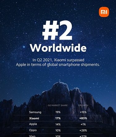 Xiaomi Number 2